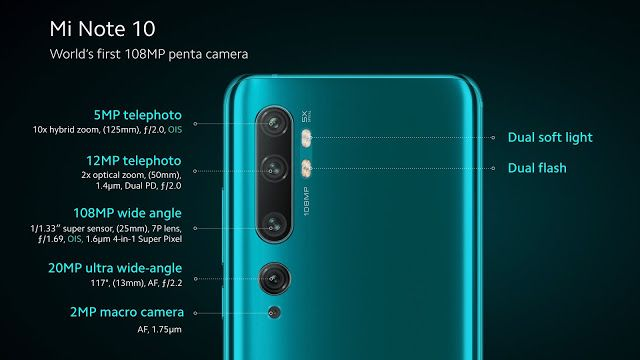 After The Success Of Redmi Note 9 Pro And Redmi Note 9 Pro Max Redmi Had Already Launched The Redmi Note 10 Series In 2020 Xiaomi Camera Phone Samsung Galaxy Phone