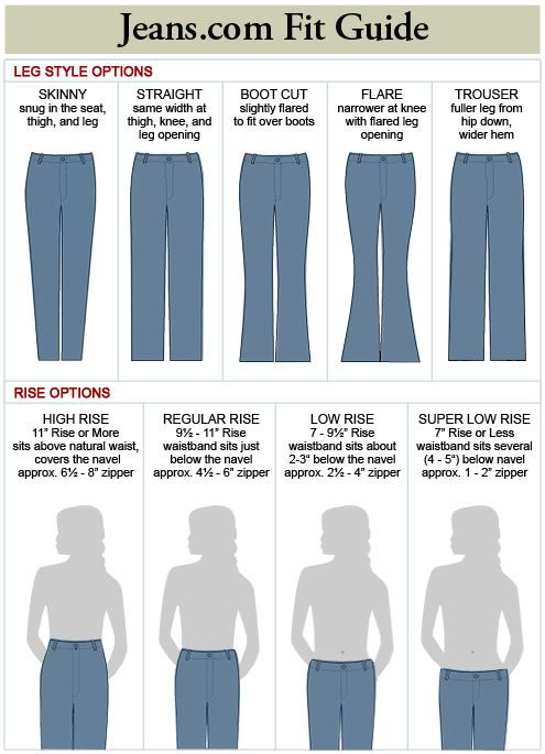 Jeans.com - Womens Jeans Fit Guide:
