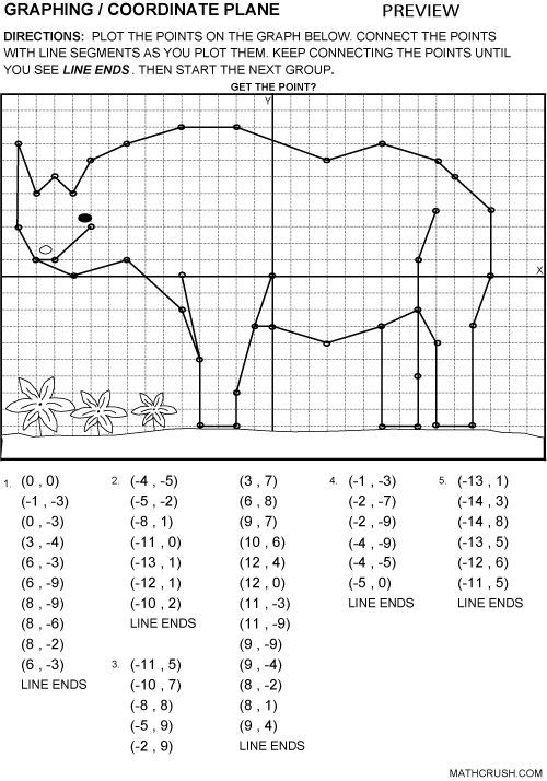 Fun Math Worksheets For 6th Graders : Math puzzle worksheets for th grade