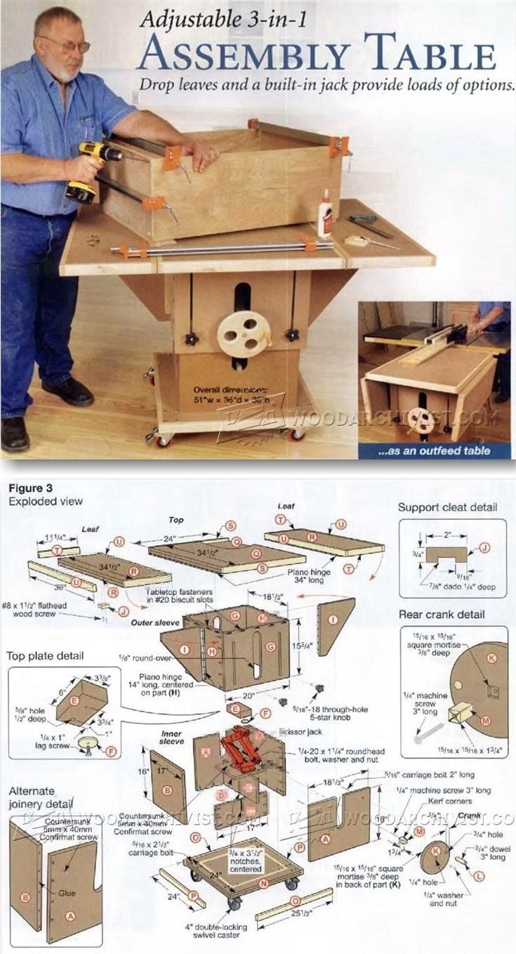 Assembly Table Plans   Furniture Assembly Tips, Jigs And Techniques |  WoodArchivist.com