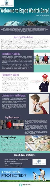 Mortgage Protection Life Insurance Plan | Piktochart Infographic Editor