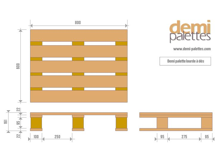 Dimensions of a pallet pallet sizes and types available - Taille palette europe ...