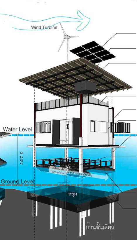 Amphibious house design goes with the flow rises with floods for Flood zone house plans