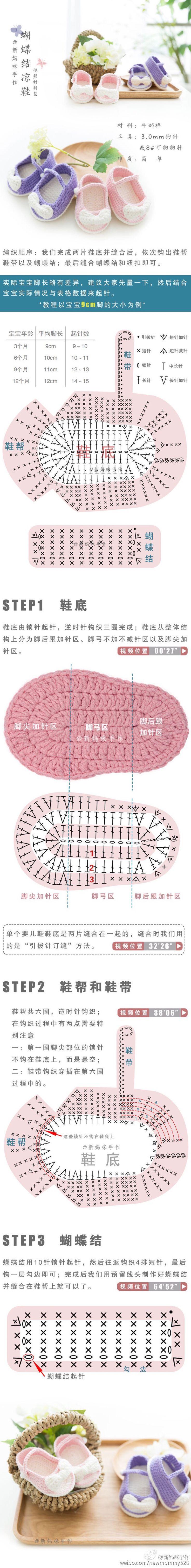 Crochet Kid Slippers - Chart ❥ 4U hilariafina http://www.pinterest.com/hilariafina/
