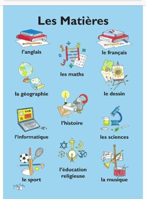 Et vous, quelle était votre matière préférée à l'école ?