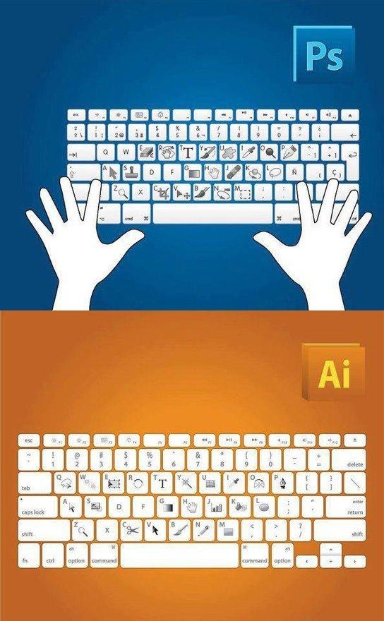 Atalhos de teclado: essencial na vida dos usuários de Adobe Illustrator e Adobe Photoshop.