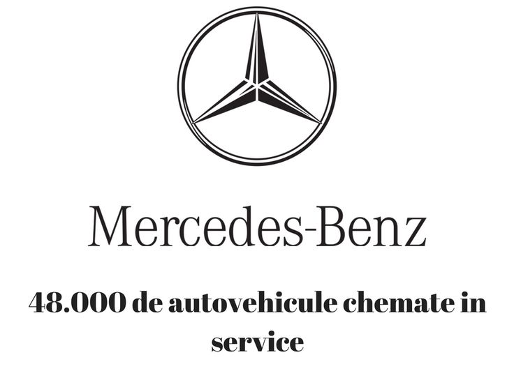 48000 de autovehicule Mercedes vor fi chemate in service in SUA la doar o zi dupa ce o alta firma de constructii de masini din Germania are mari probleme