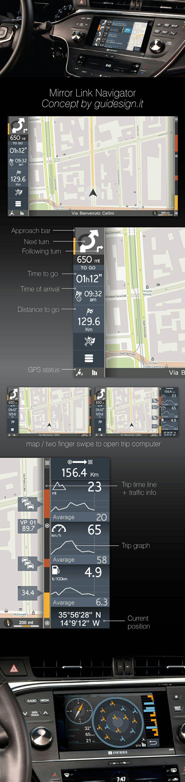 concept UI in-car navigator  | guidesign.it