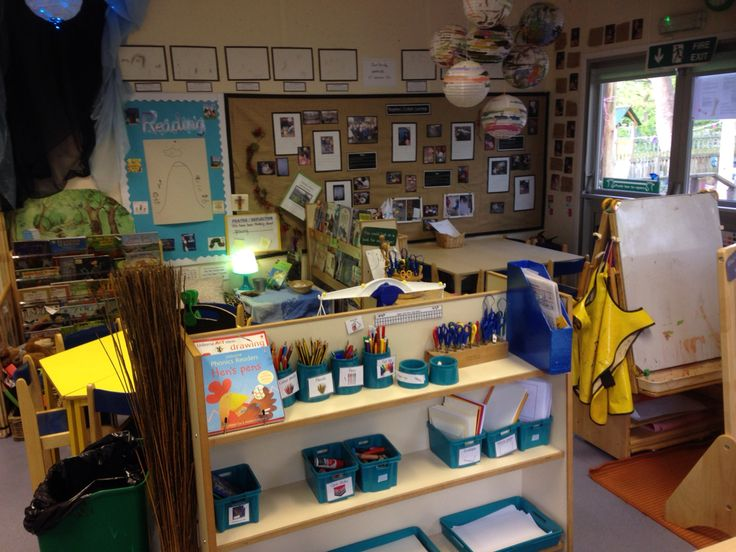 EYFS Home Page