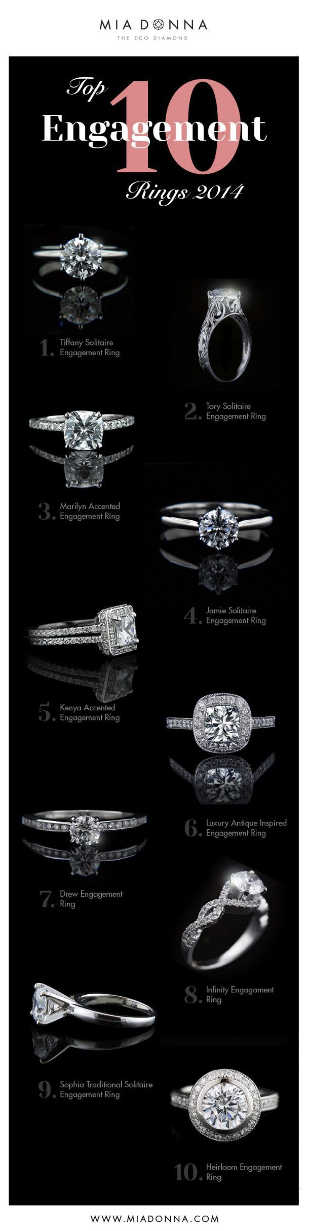 Top 10 best selling MiaDonna Engagement Rings 2014