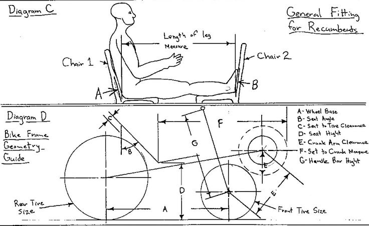 371 Best Trikers Creativity Images On Pinterest Pedal