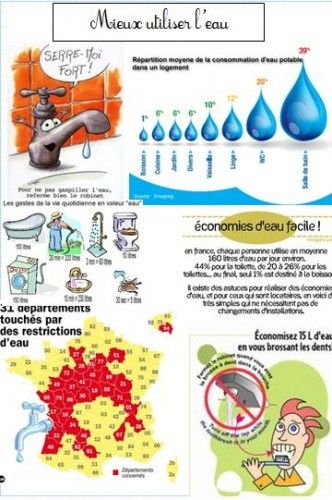 Dossier sur le développement durable EEDD pour cycle 2 et cycle 3 | BLOG GS CP CE1 CE2 de Monsieur Mathieu JEUX et RESSOURCES