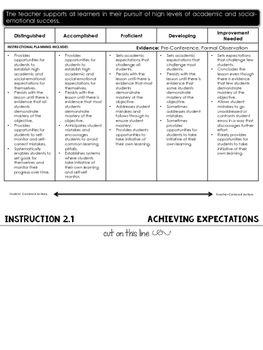 Texas Teacher Evaluation and Support System (T-TESS) Flipbook