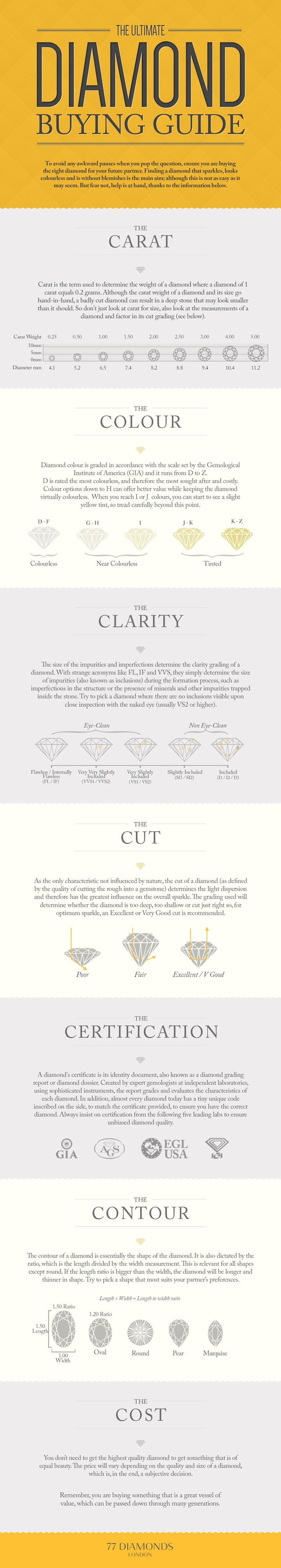 Die besten 25 Wedding band ing guide Ideen auf Pinterest