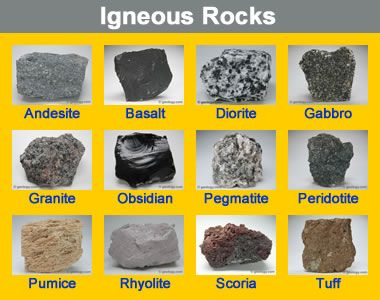 How many types of minerals are there?