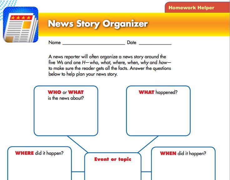 Persuasive essay helper lesson plans middle school