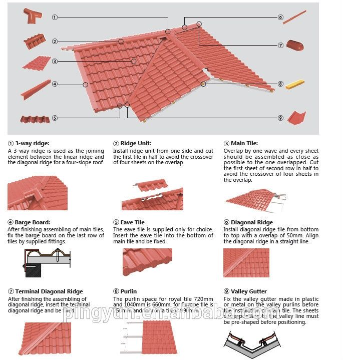 25 Best Ideas About Plastic Roof Tiles On Pinterest