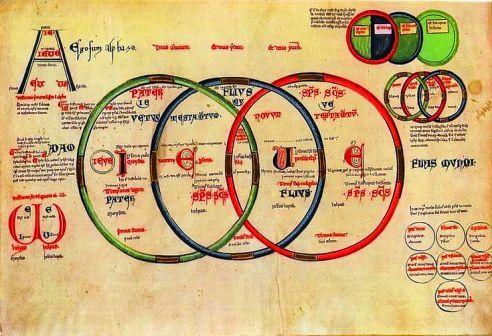 Profecías Apocalípticas Famosas de los Primeros Cristianos