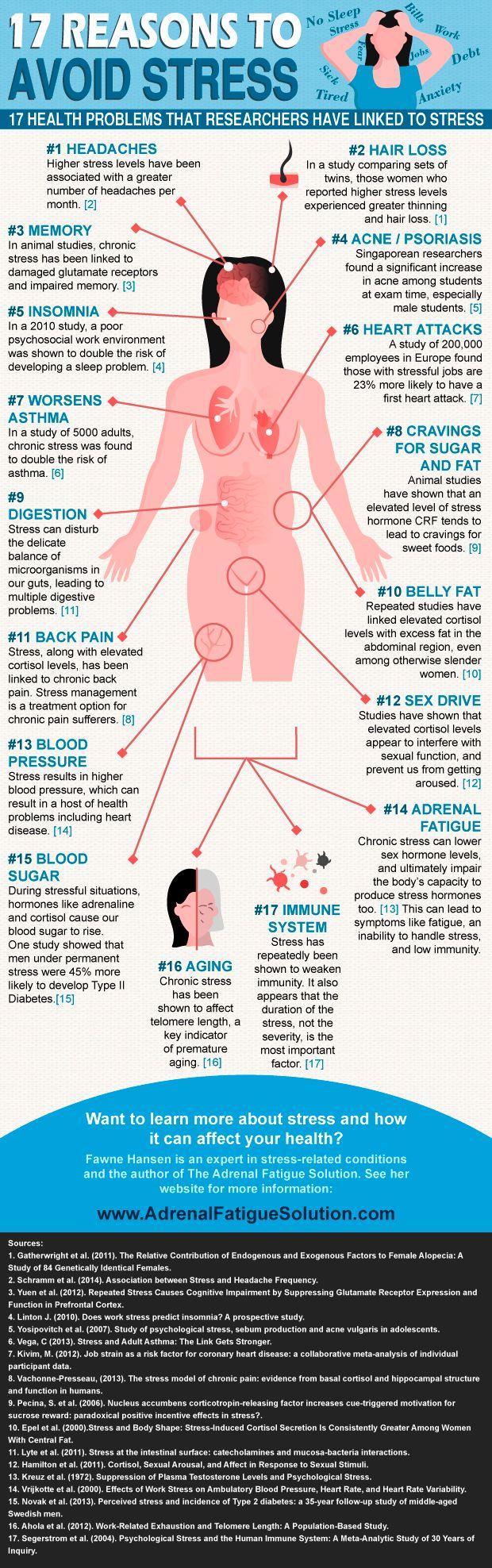 http://www.mindbodygreen.com/0-13969/17-reasons-to-avoid-stress-infographic.html
