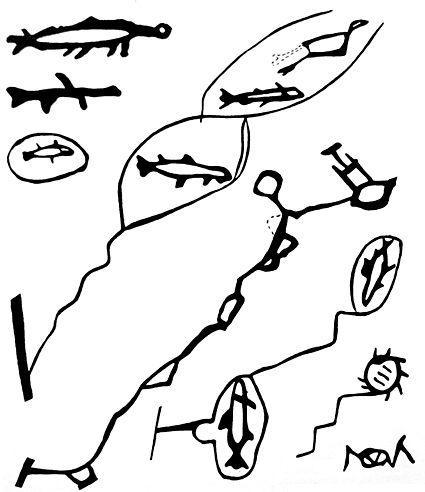 Fish and fishing symbols in sámi art