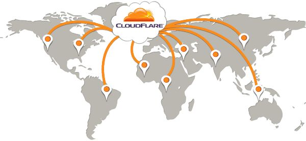 CloudFlare for Blogger and wordpress..