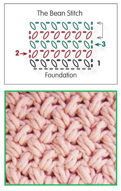 Crochet the Bean-Stitch. Used for the Basket Weave Sweater.
