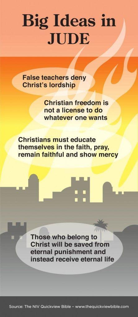 My Understanding of the Biblical Doctrine of Election ...