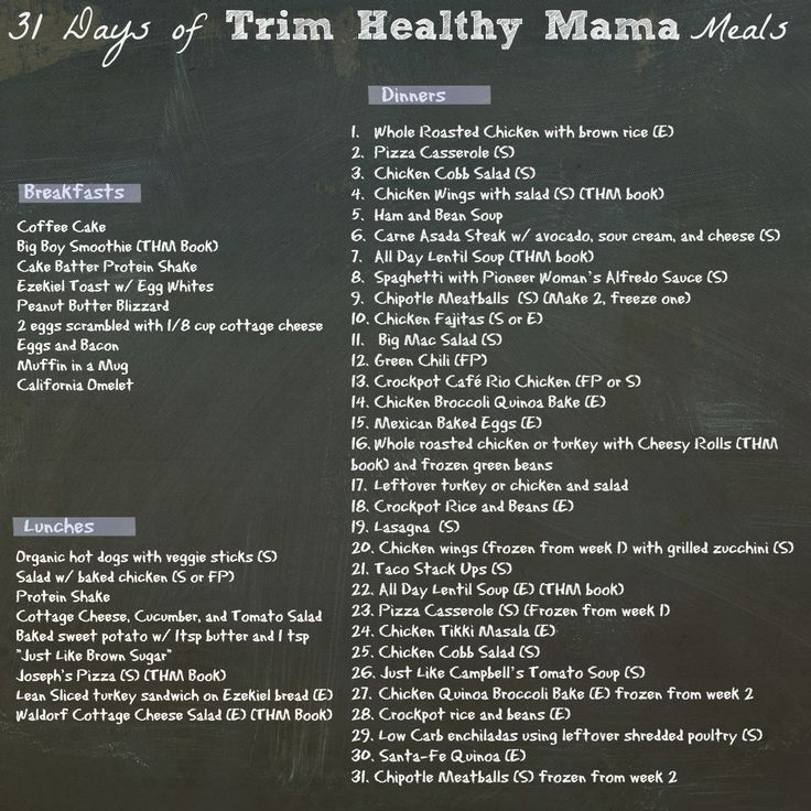 It's just a graphic of Clever Trim Healthy Mama Meal Plan