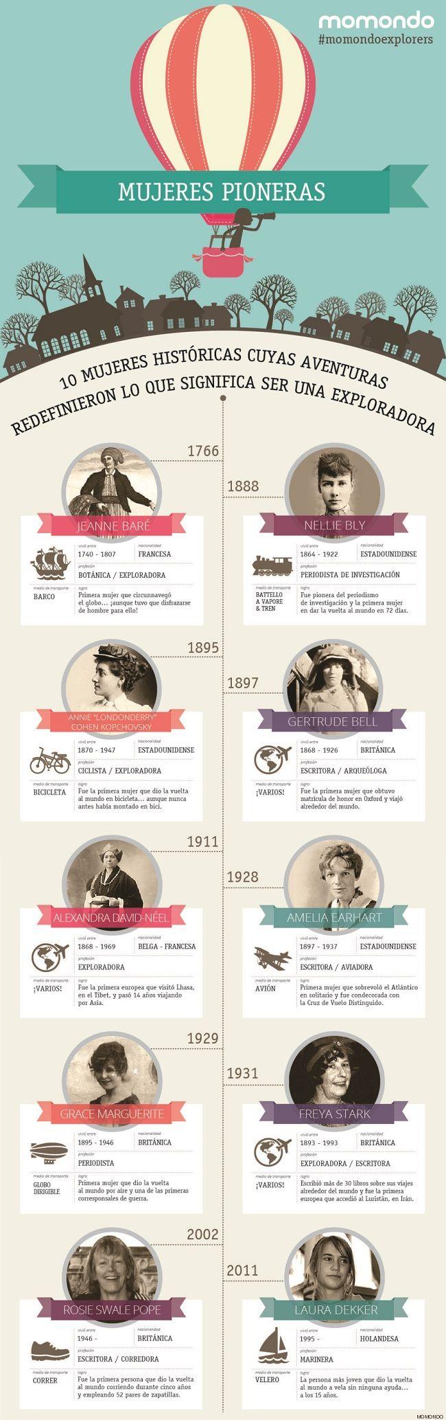 10 mujeres históricas cuyas aventuras redefinieron el significado de exploradora.