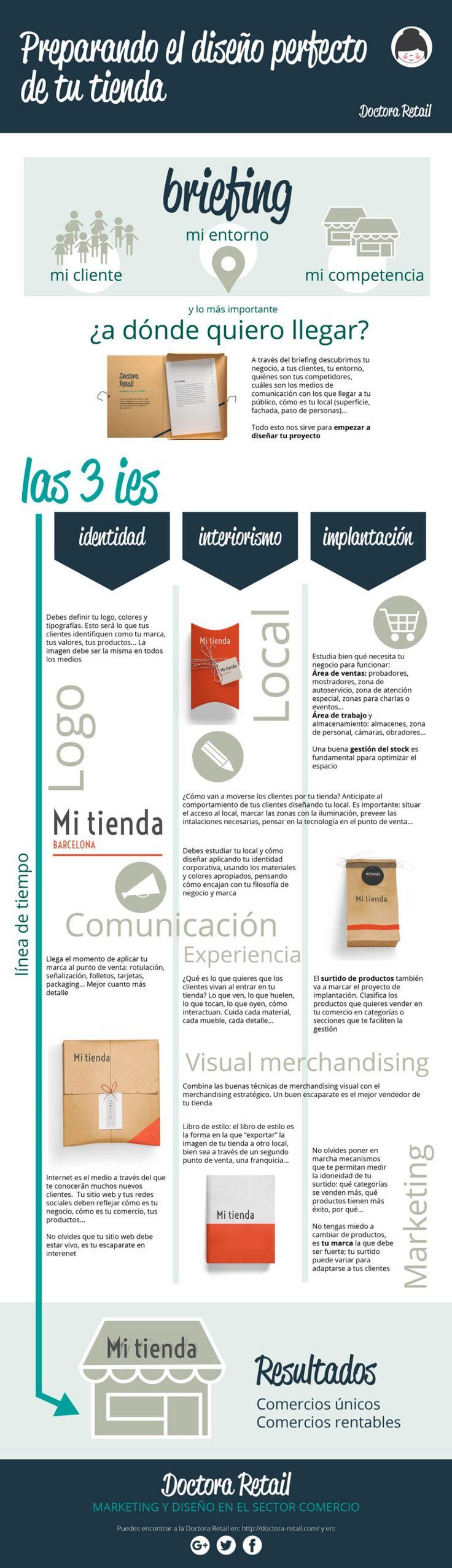 Cómo preparar el Diseño perfecto de tu Tienda Online #infografia #ecommerce #design