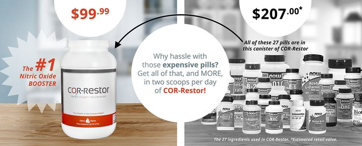 #1 Nitric Oxide Supplement | COR-Restor Nitric Oxide Booster