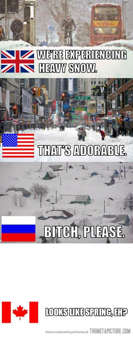What heavy snow means to different countries…