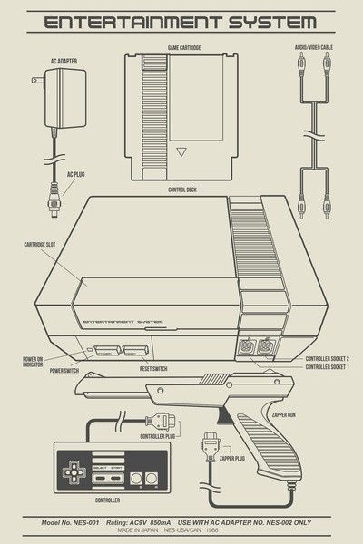468 best blueprint images on Pinterest Star wars art, Spaceships - new no blueprint meaning