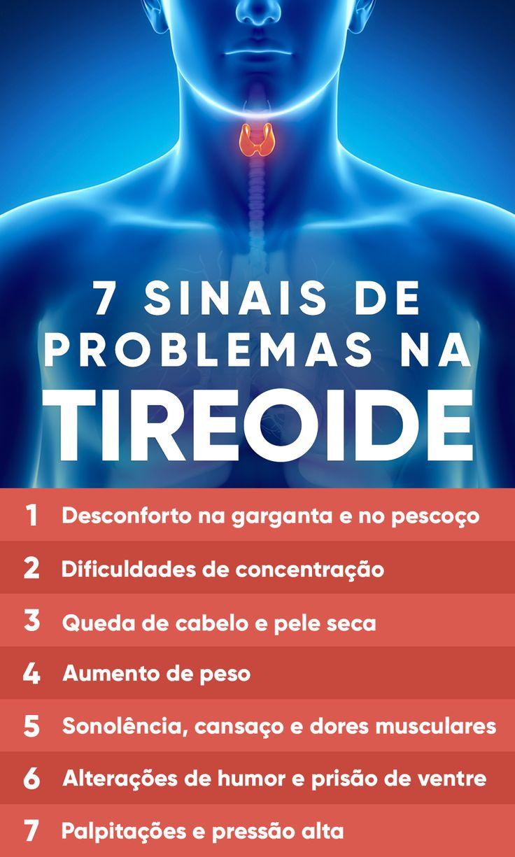 As Alterações na Tireoide podem causar diversos sintomas, que se não forem bem interpretados podem passar despercebidos e o problema pode continuar se agravando. Quando o funcionamento da tireoide se encontra alterado, esta glândula pode estar funcionando de forma exagerada, também conhecido como hipertireoidismo, ou pode estar funcionando pouco, o que também é conhecido como hipotireoidismo.
