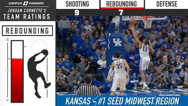 Kansas Jayhawks NCAA Tournament Prediction