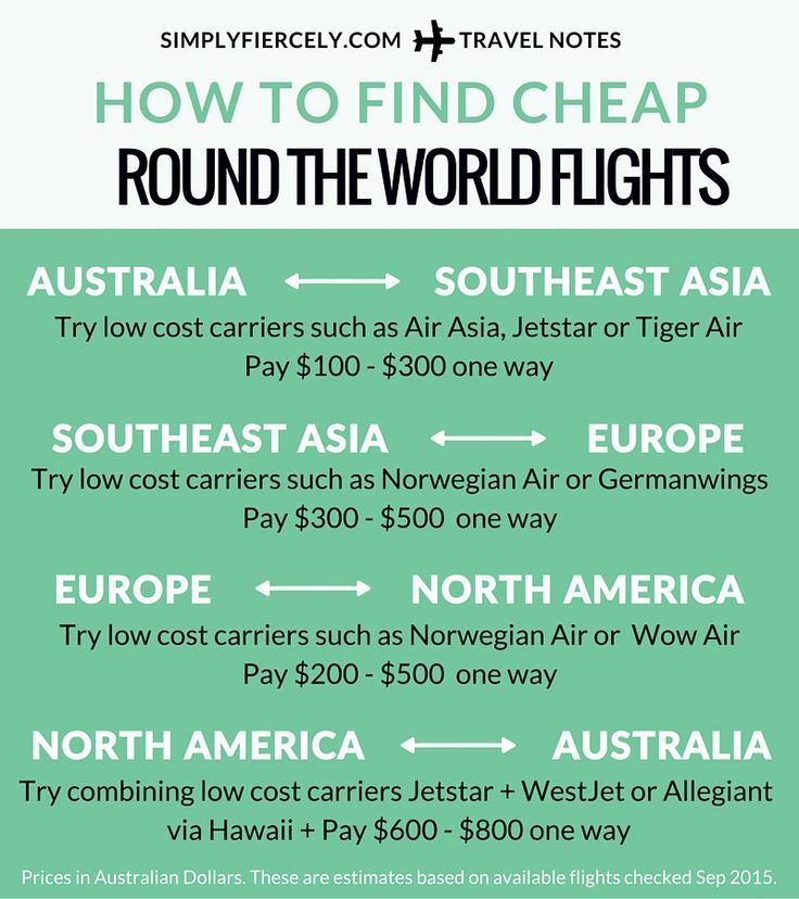 How to Find Cheap Round the World Flights - Tips from a former travel agent (+ what I paid for my flights!)