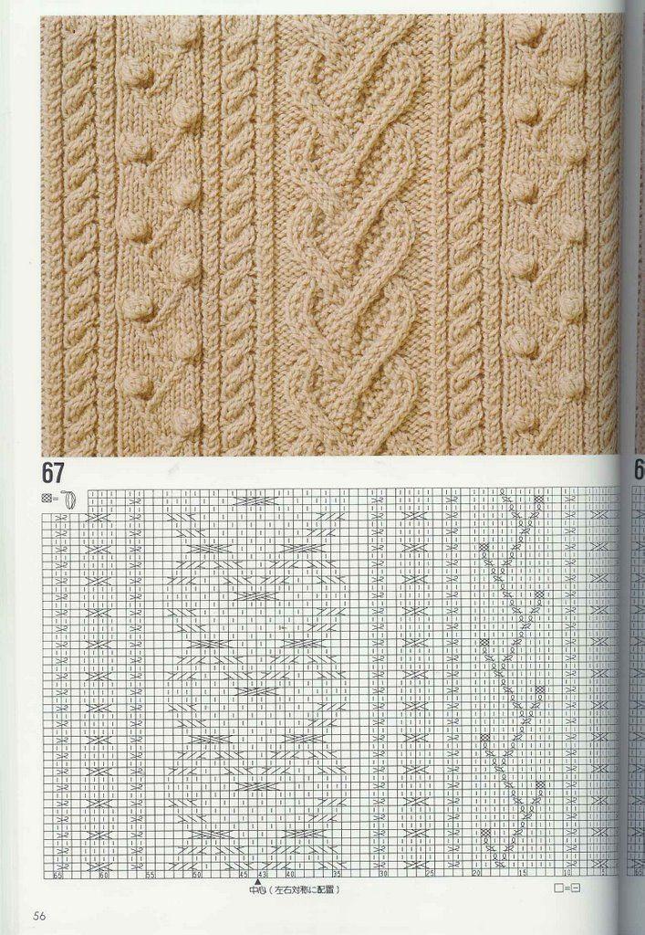 Cable stitch pattern chart