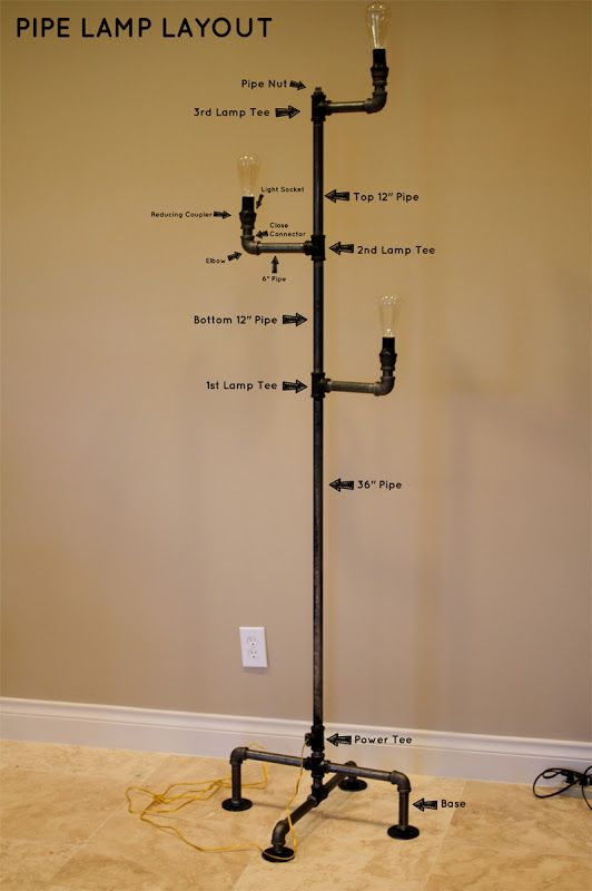 How to make an industrial pipe floor lamp.  Dominick likes the Edison Bulbs.  This makes good use of them.