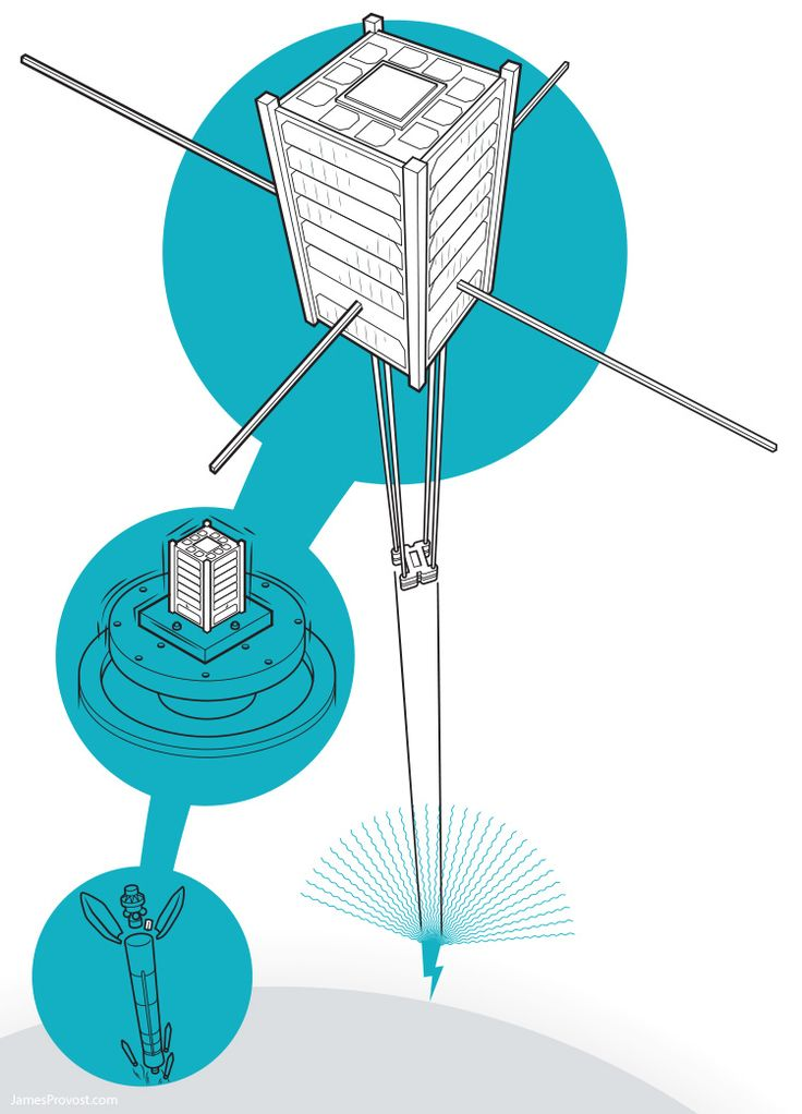 CubeSats • James Provost - Technical Illustrator