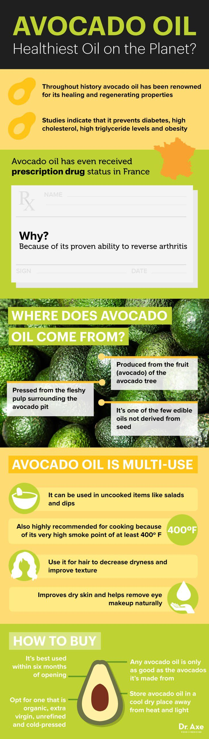 Avocado oil is one of the healthiest to use.