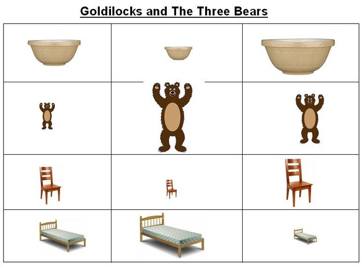 activityizzie mac me bears goldilocks lesson plan worksheet ...