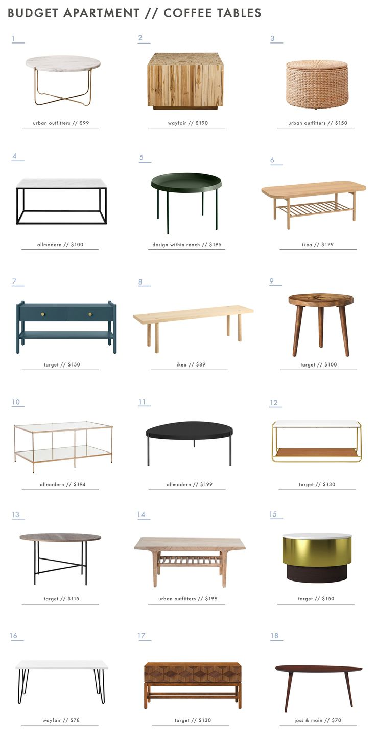 The Ultimate Budget-Friendly Living Room Furniture Roundup