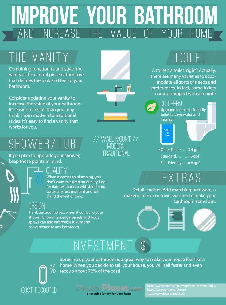 Bathroom Remodel Cost Recoup 315 best pinner bathrooms-board 1 images on pinterest   bathroom