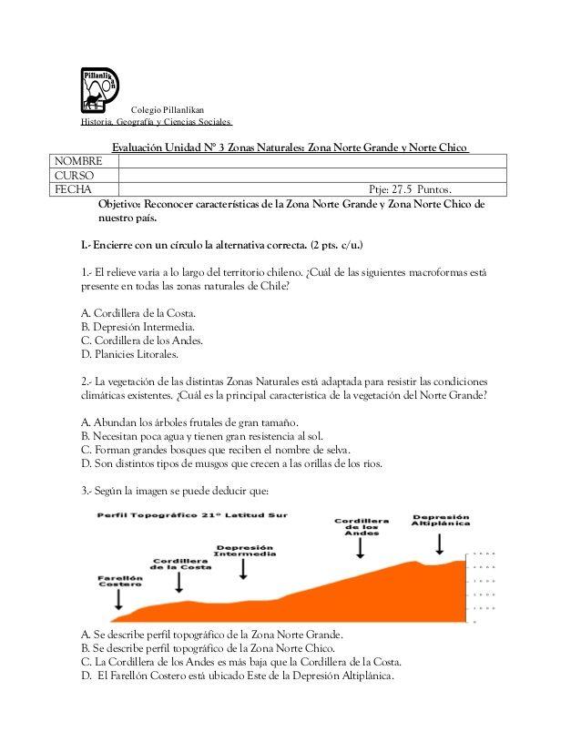 Colegio Pillanlikan Historia, Geografía y Ciencias Sociales  Evaluación Unidad…