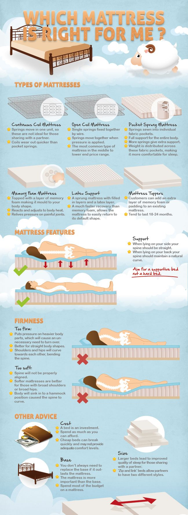 The Best Mattress For Side Sleepers On 2016 Reviews Pillows