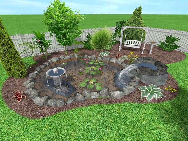 Backyard ideas landscaping pics for front yard water for Front garden feature ideas
