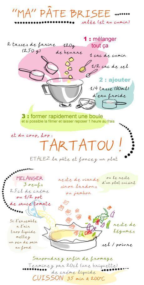 Tambouille» pâte à tarte brisée