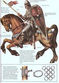 Image result for norman knight on horseback
