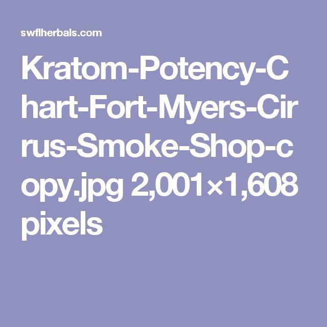 Kratom-Potency-Chart-Fort-Myers-Cirrus-Smoke-Shop-copy.jpg 2,001×1,608 pixels