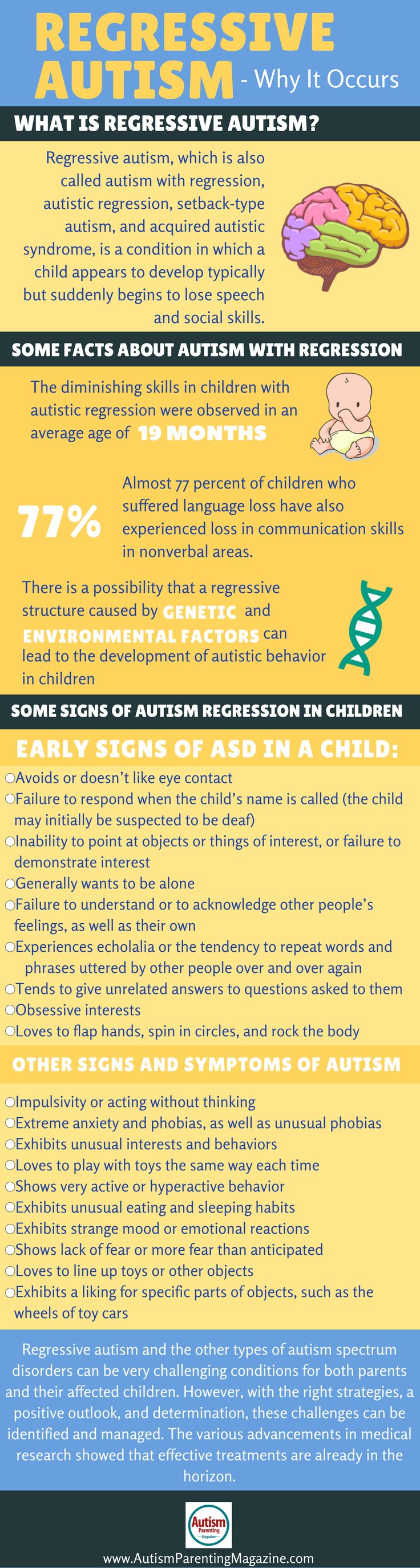 Has your talkative, engaged, and very energetic child suddenly become quiet and uninterested? Does your child exhibit new, unusual habits? If you answered yes, then, he/she may have what's called regressive autism.